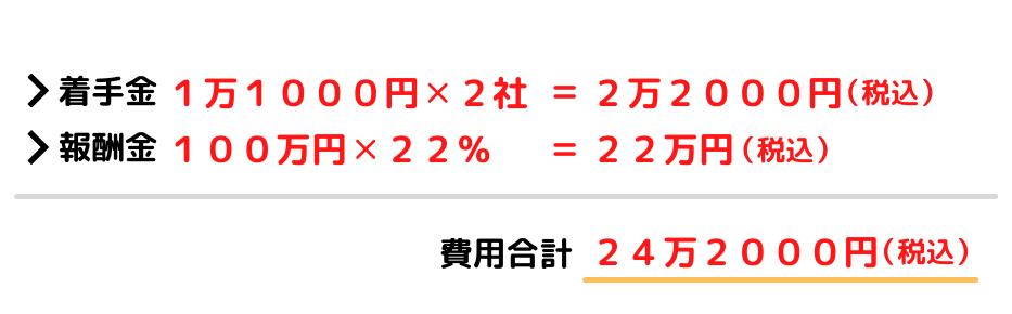 着手金 1万円×2社 = 2万円(税別) 報酬金 100万円×20% = 20万円(税別) 費用合計 22万円(税別)